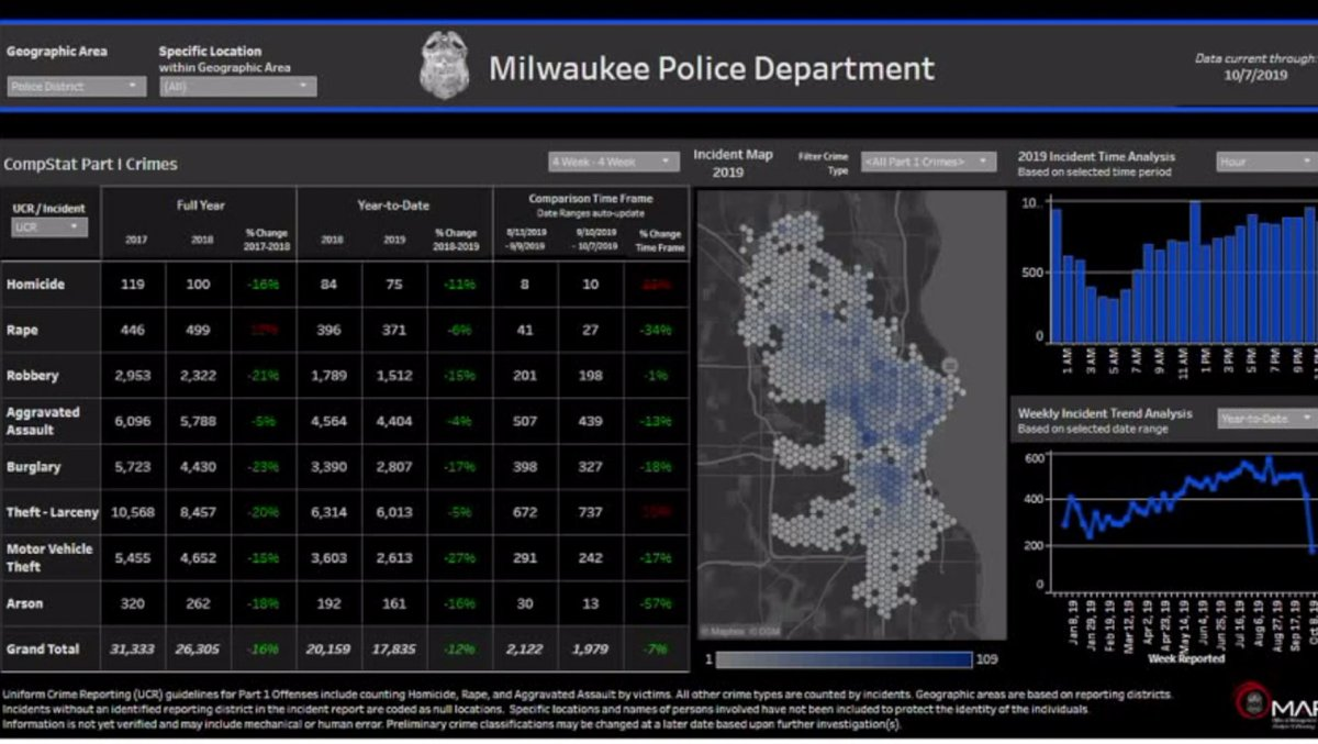 Image of crime map with dots showing where and what types of crimes occurred.