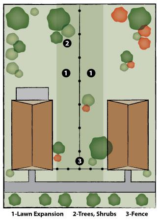 Sideyard graphic