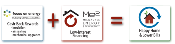Affordable energy saving improvements
