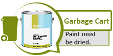 Image of paint can and graphic of garbage cart