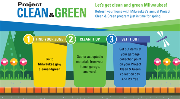 Project Clean and Green Steps Picture. Find Your Zone, Clean It Up, and Set it Out