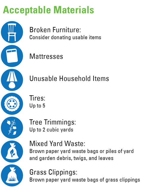 List of Acceptable Materials: Broken Furniture, consider donating, mattresses, unusable household items, up to 5 tires, up to 2 cubic yards of tree trimmings, mixed yard waste in brown paper bags, and grass clippings in brown paper yard waste bags
