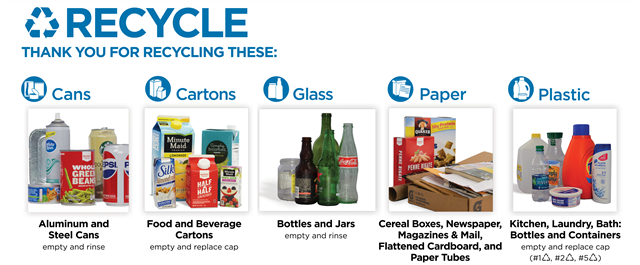 A photo of the materials you can recycle curbside including cans, cartons, glass, paper, and cardboard