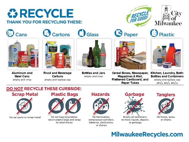 Find out what materials can be recycled curbside
